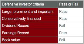 AAPL.NASDAQ Defensive evaluation 2015 02 04